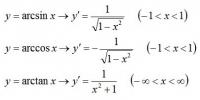 逆三角関数の微分.jpg
