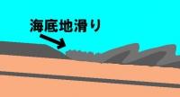 スランプ構造②.jpg