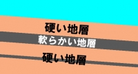 スランプ構造④.jpg