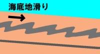 スランプ構造⑤.jpg