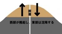 地層境界②.jpg