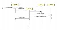課題4-2シーケンス図.jpg