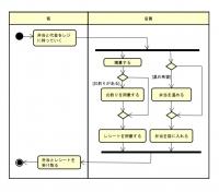 課題4-5.jpg