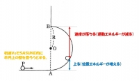 2.円運動2.jpg